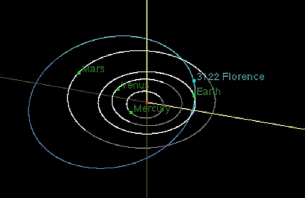 NASA показало кадры сближения Земли с крупнейшим астероидом