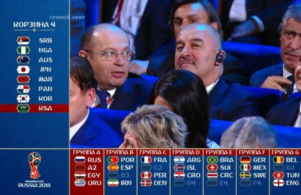 Россия сыграет наЧМ-2018 сСаудовской Аравией, Египтом иУругваем
