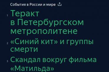 Главным событием вРоссии стал петербургский теракт