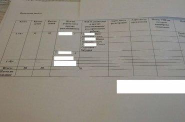 Учителей Василеостровского района заставляют составлять списки избирателей