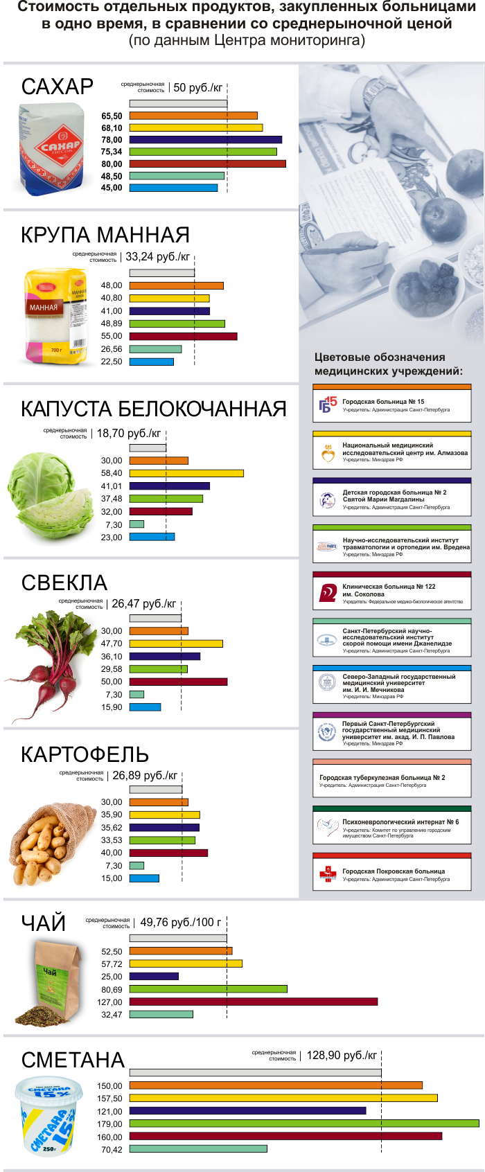 Инфографика#02