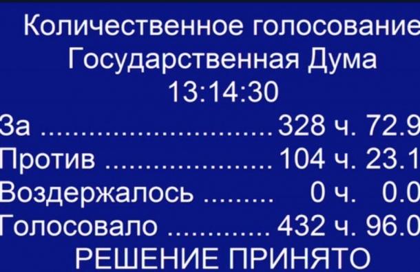 Госдума голосами «Единой России» одобрила повышение пенсионного возраста