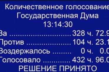 «Единая Россия» одобрила повышение пенсионного возраста