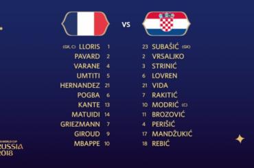 Объявлены составы финального матча ЧМ-2018