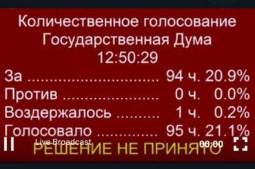 Госдума проголосовала против закона овыплатах ухаживающим заинвалидами