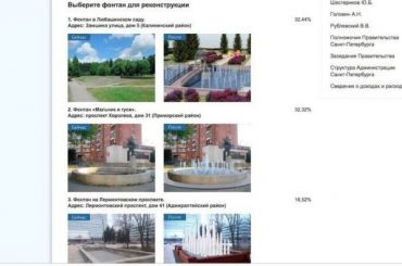 Петербуржцы выбрали три фонтана для восстановления