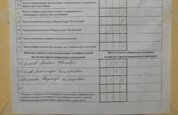 Тихонова лидирует в УИК №2177 на улице Димитрова