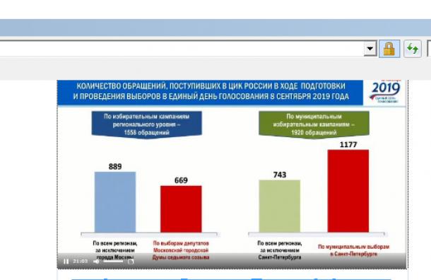 Памфилова: Петербург— чемпион пожалобам напрошедших выборах