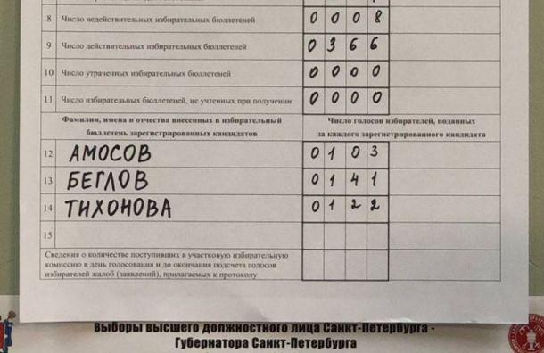 Беглов ненабирает 50% голосов вУИК №2176 вКупчино
