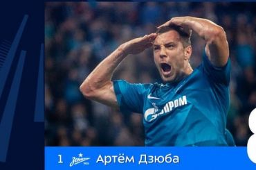 Дзюба стал лучшим игроком месяца вРПЛ