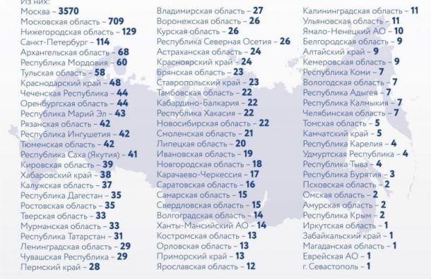 Более шести тысяч россиян заболели коронавирусом засутки