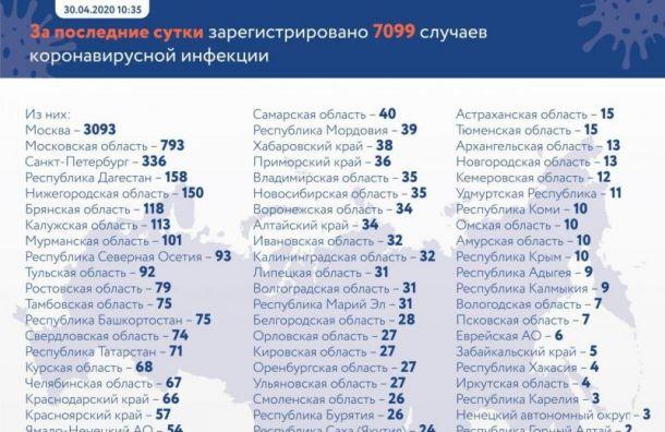 Более 300 случаев заболевания коронавирусом обнаружили вПетербурге засутки