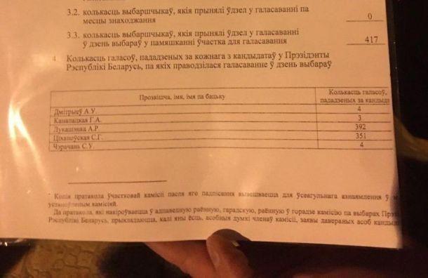 Белорусы голосуют вПетербурге: Лукашенко набрал 392 голоса, Тихановская— 351