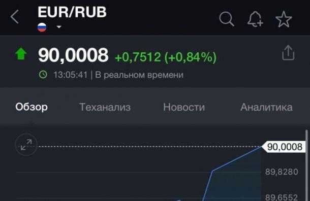 Евро стоит дороже 90 рублей впервые зачетыре года