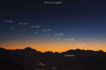 Впервые за400 лет: петербуржцы увидят «слияние» Юпитера иСатурна