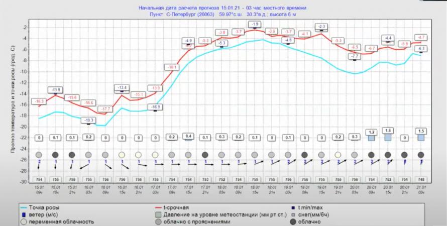 Снимок экрана 2021-01-15 в 11.16.18.png