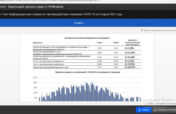 Число госпитализаций петербуржцев сCOVID-19 ипневмонией занеделю выросло на28,57%