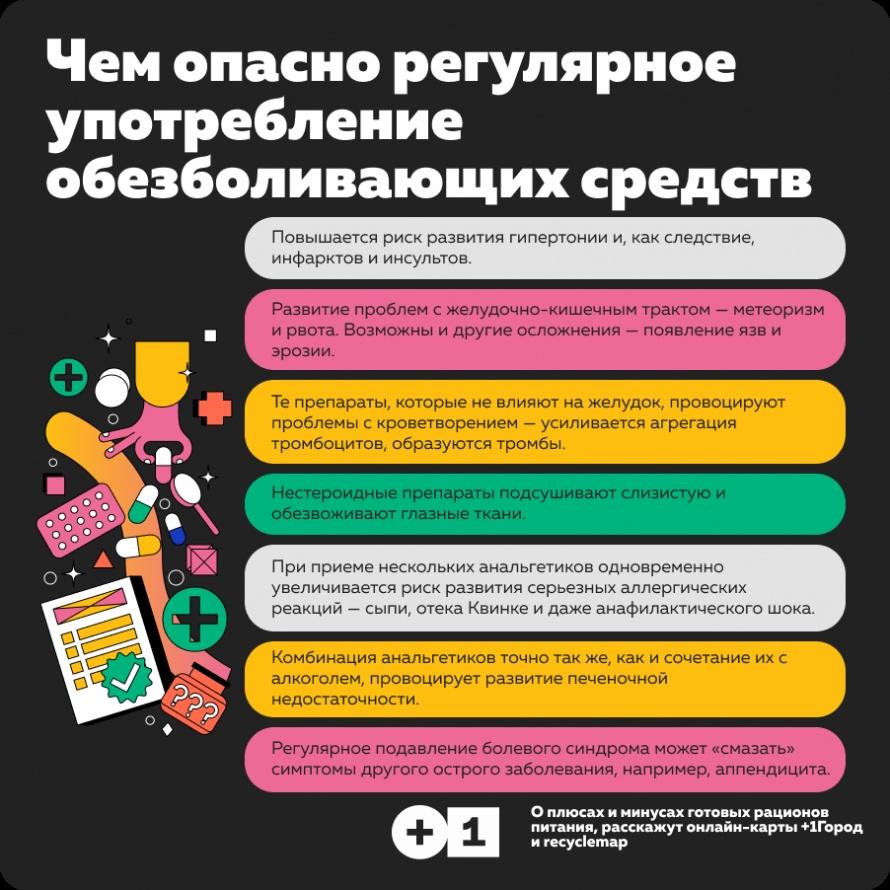 61-chem-opasno-regylyarnoe-potreblenie-painkillersov-2.png
