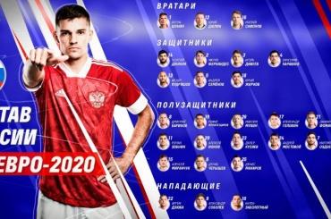 Шесть игроков «Зенита» вошли всостав сборной России наЕвро-2020
