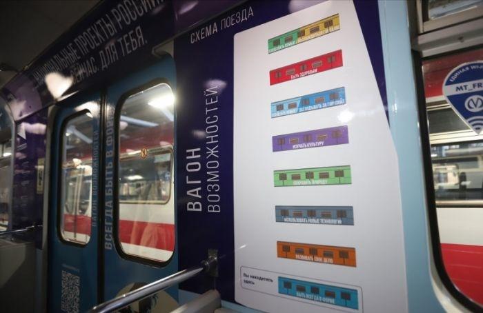 Новый поезд расскажет онациональных проектах России