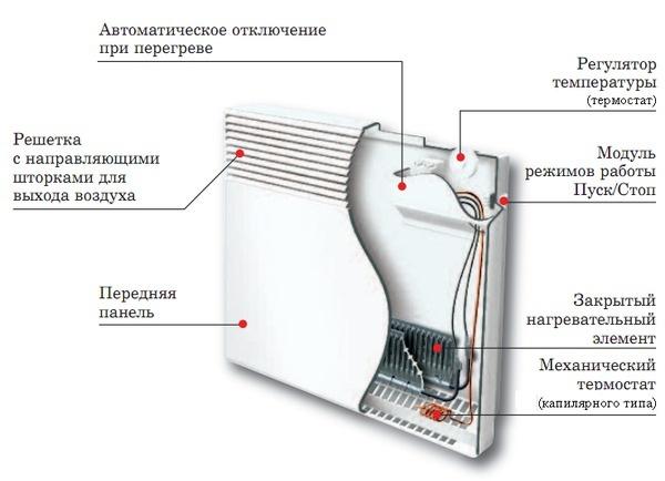 Настенный обогреватель 2.jpg