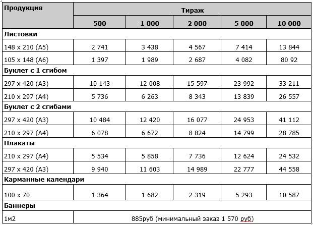 Таблица расценок.jpg