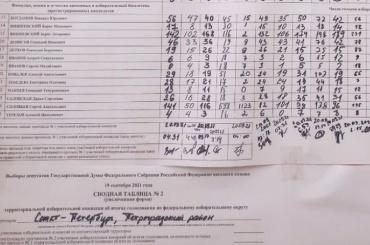 НаПетроградской стороне соседи ищут свои пропавшие голоса заВишневского