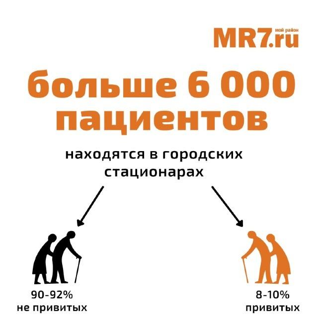 MR7_Цитаты и цифры (2).jpg