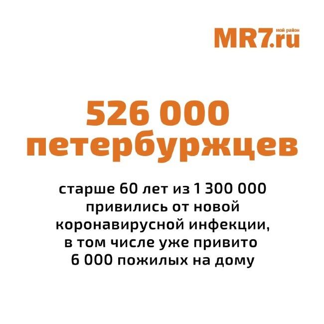 MR7_Цитаты и цифры (1).jpg